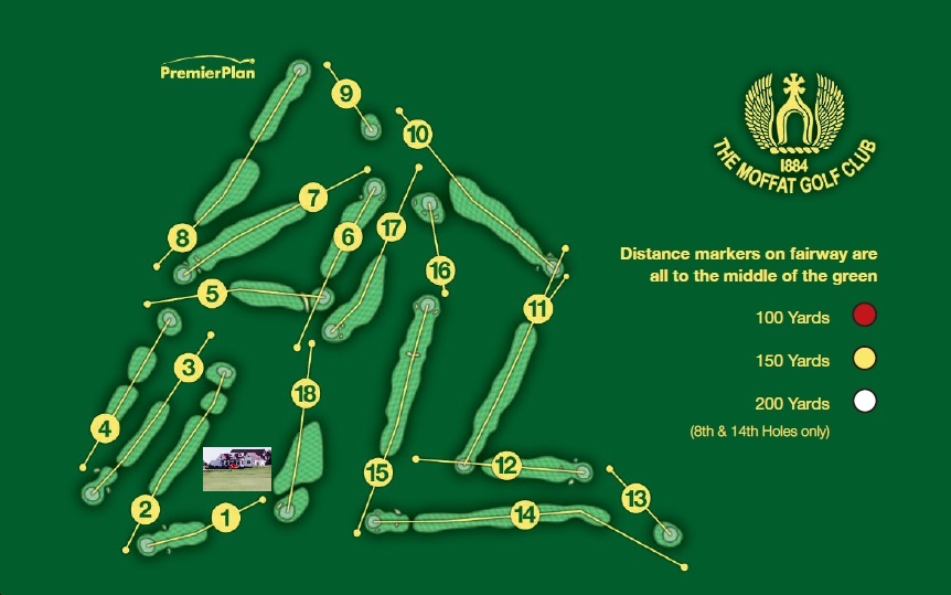 Course layout